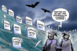 Climate change evidence by Paresh Nath