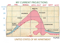 My Current Projections by Peter Kuper