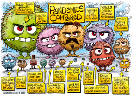 Pandemics Compared Updated December 8, 2020 by Daryl Cagle